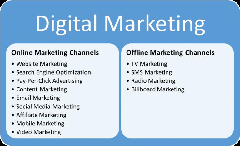 یادگیری دیجیتال مارکتینگ