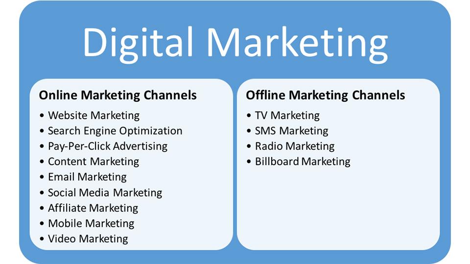 تفاوت دیجیتال مارکتینگ و رسانه اجتماعی