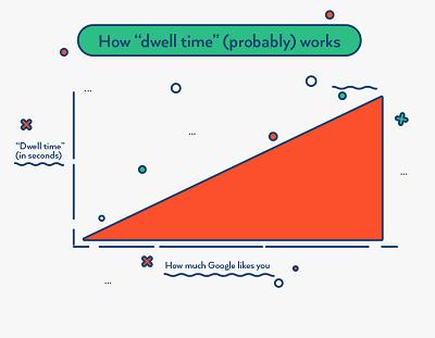 استراتژی مهم سئو برای فروشگاه های اینترنتی