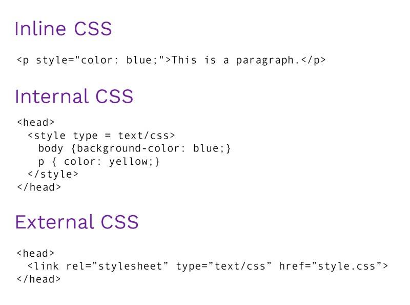 کد های CSS در Html (رفع خطا Inline small CSS )