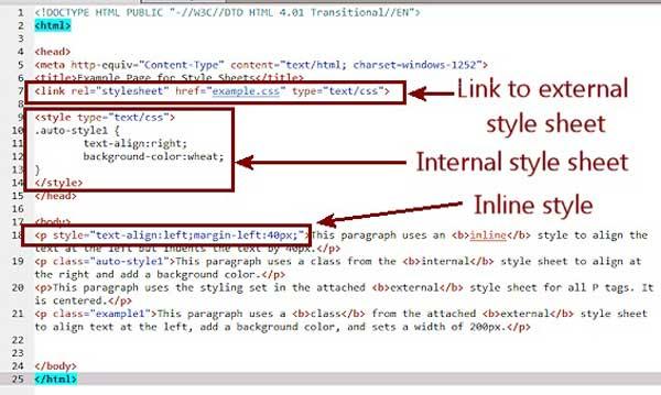 نحوه استفاده از کد های CSS در Html (رفع خطا Inline small CSS )