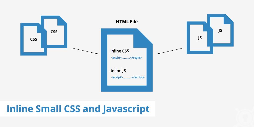 خطا Inline small CSS