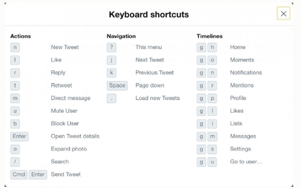 کلید های میانبر برای توئیت