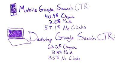 mobile & desktop