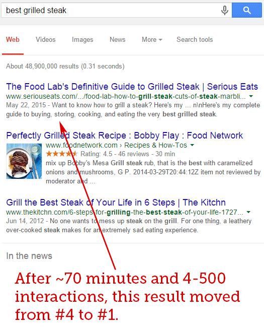 گرفتن رنکینگ 1 در گوگل