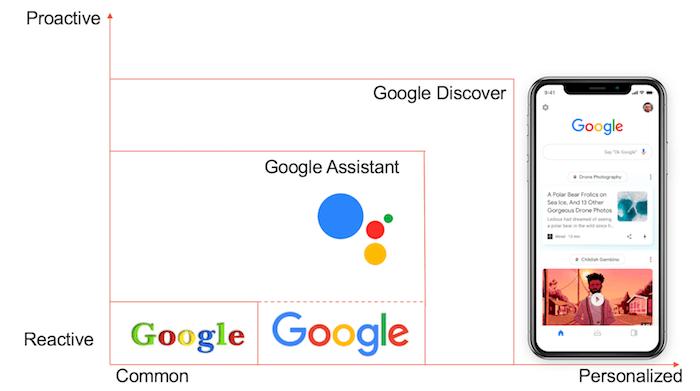 شخصی سازی کردن سرچ گوگل در موبایل