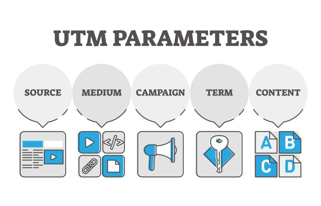 پارامترهای utm