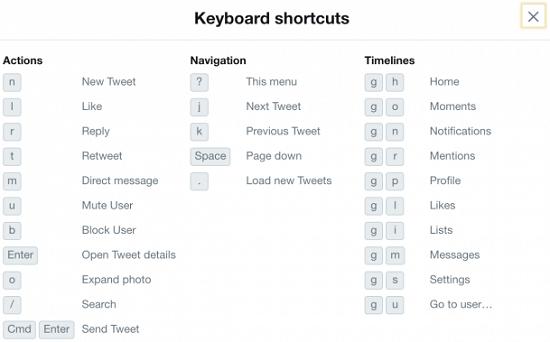 یادگیری کلیدهای میانبر توئیتر