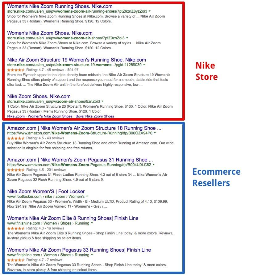 نتایج SERP کلمه سرچ شده در گوگل