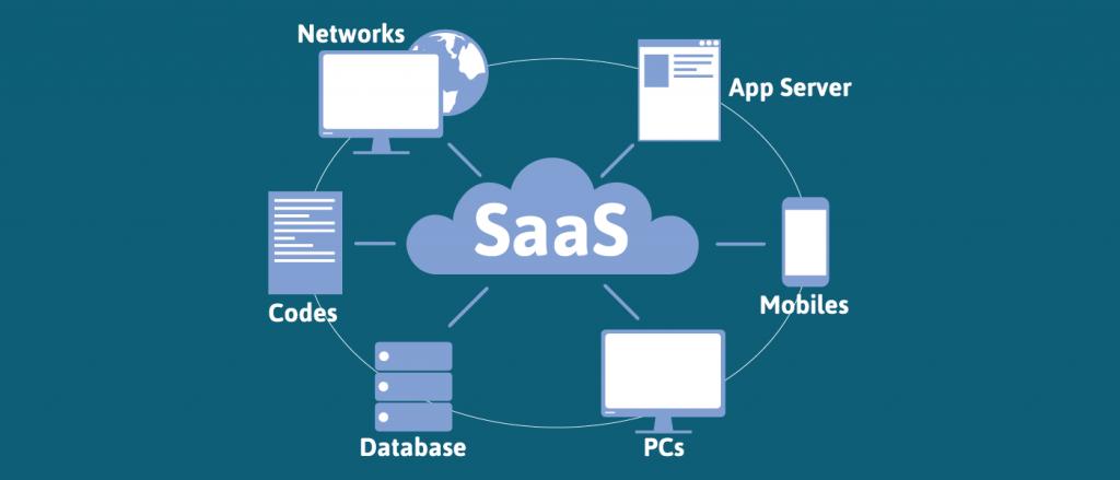 رایانش ابری مدل SaaS