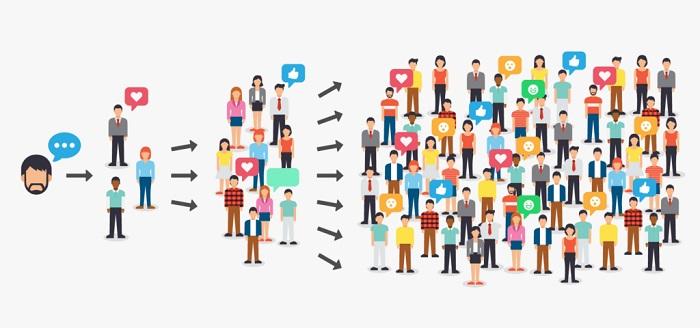شبکه های اجتماعی مسئول ویروسی شدن پست