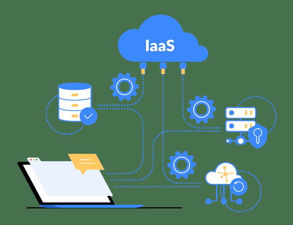 رایانش ابری مدل IaaS