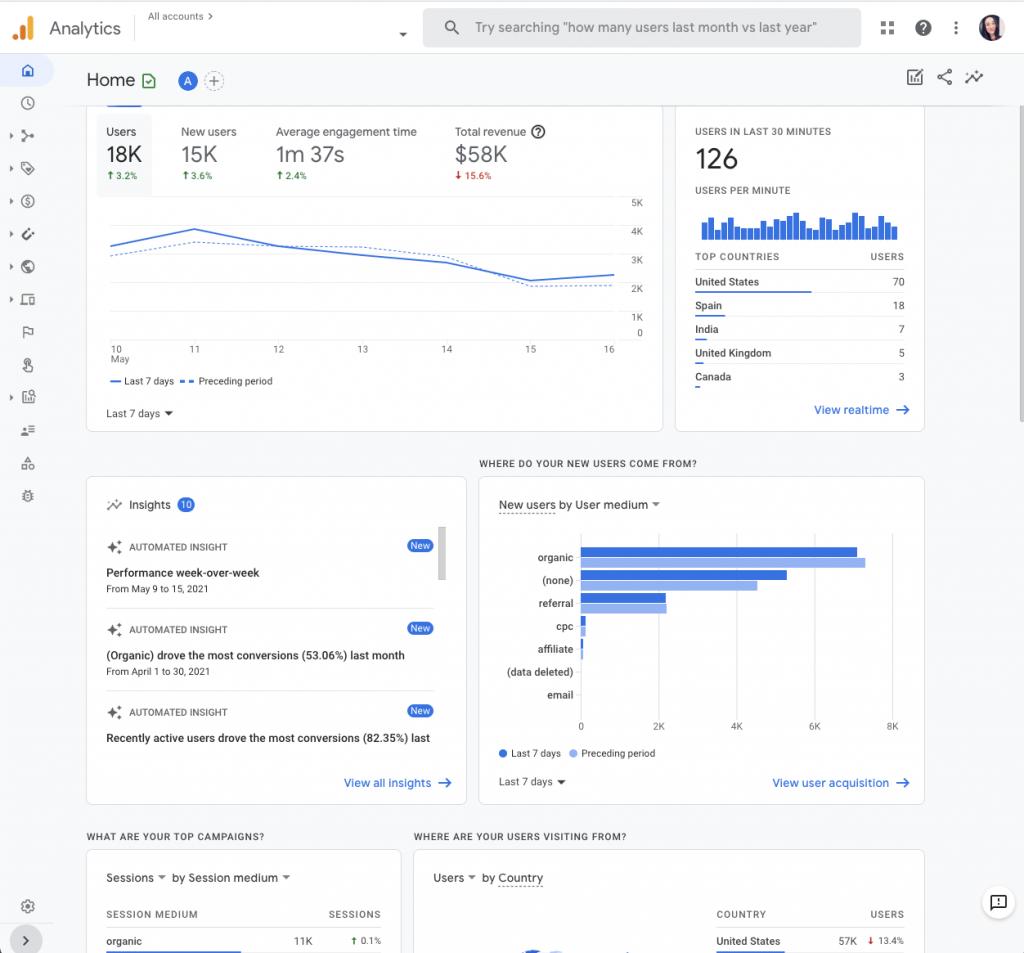 گزارش های صفحه اصلی گوگل آنالیتیکس 4