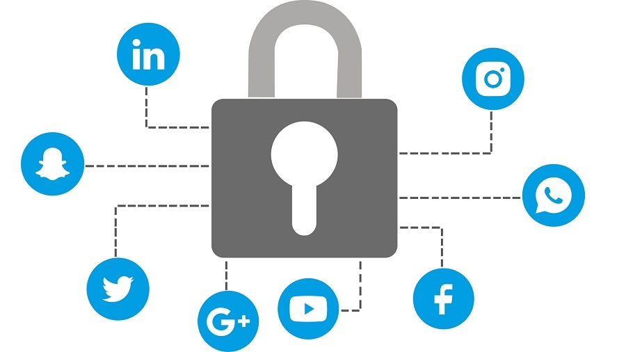 امنیت شبکه اجتماعی