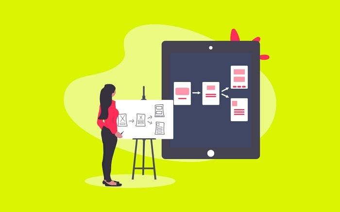 فعالیت های تیم بازاریابی چابک