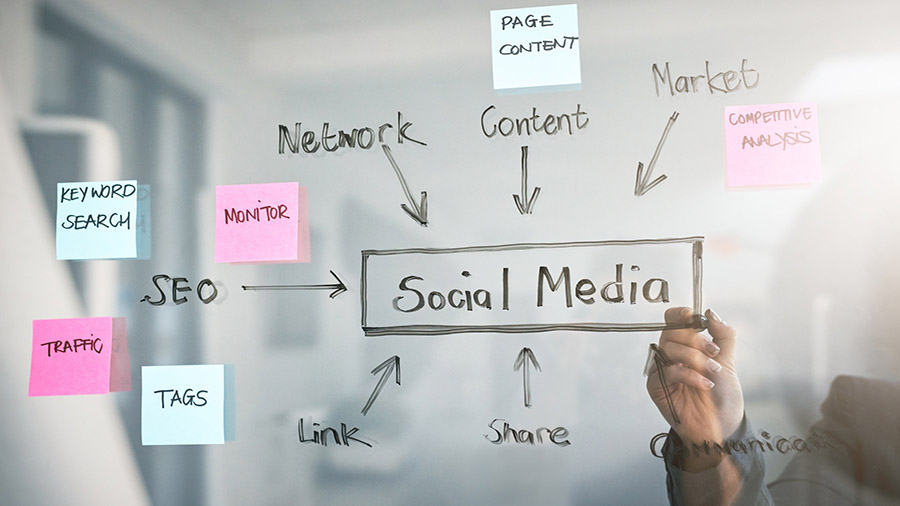 کلمات کلیدی رسانه اجتماعی
